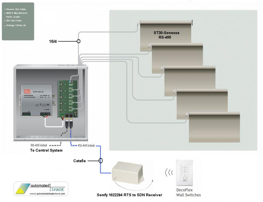ILT-SDN-wtih-RTS-Control Open Close Stop Switch Wiring Diagram on