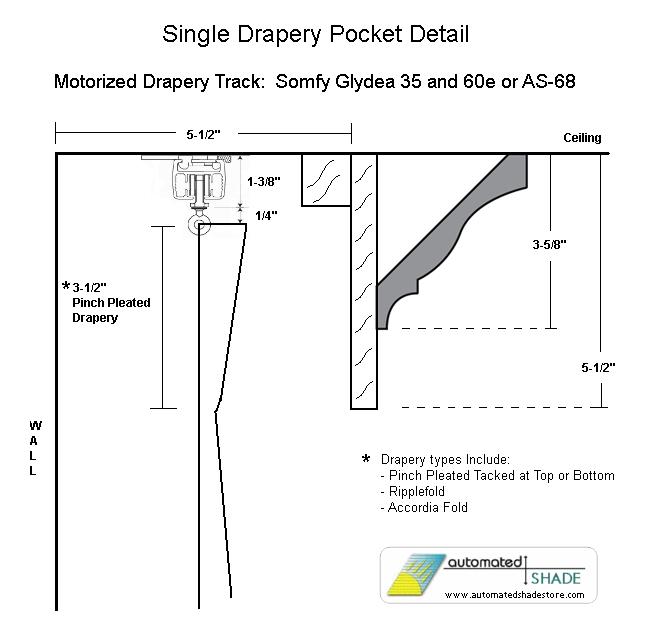Somfy Glydea 60e Dct Drapery Motor Somfy Part 1001538