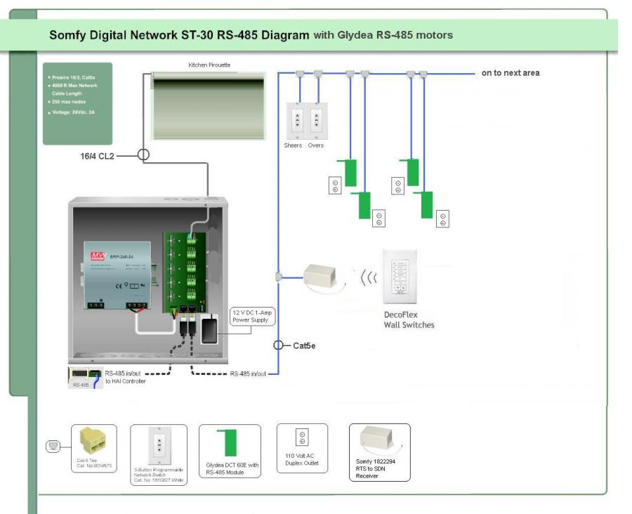 somfy 1822294 rts to sdn receiver automated shade store