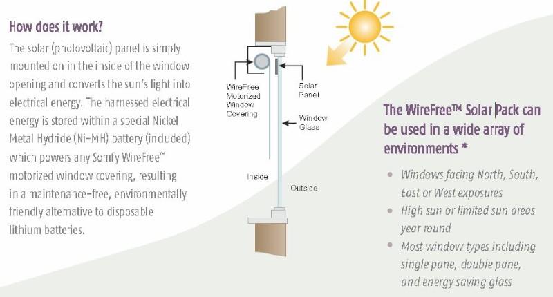 Somfy 9015575 12v Dc Volt Solar Rechargeable Battery Pack