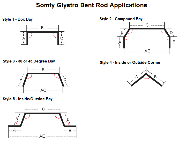 Somfy Glystro 25 Rts Direct Drive Drapery Motor