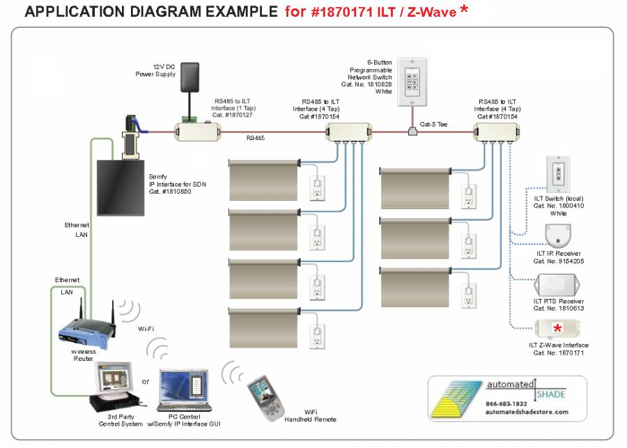 Automated Shade Store Somfy Z Wave To Ilt Interface