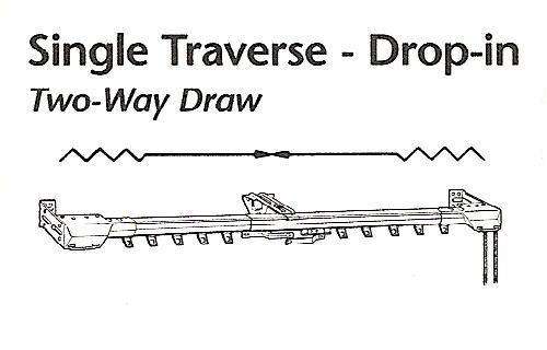 Kirsch Superfine Traverse Rod   Center Draw