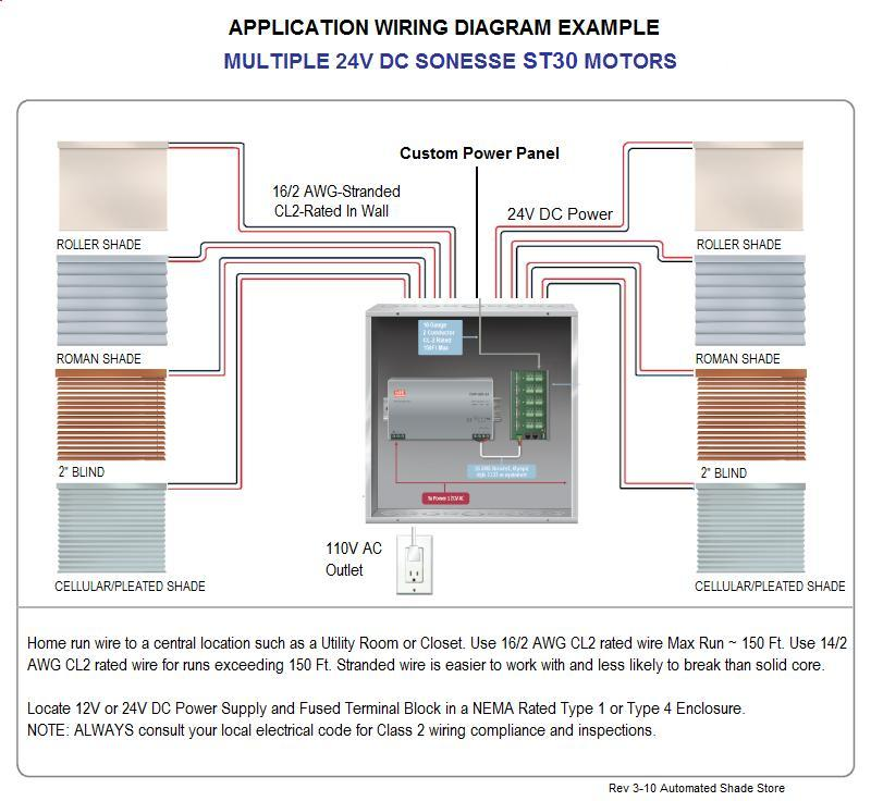 panel wiring diagram example panel image wiring 10 motor 24v dc x 20 amp power panel automated shade online store on panel wiring