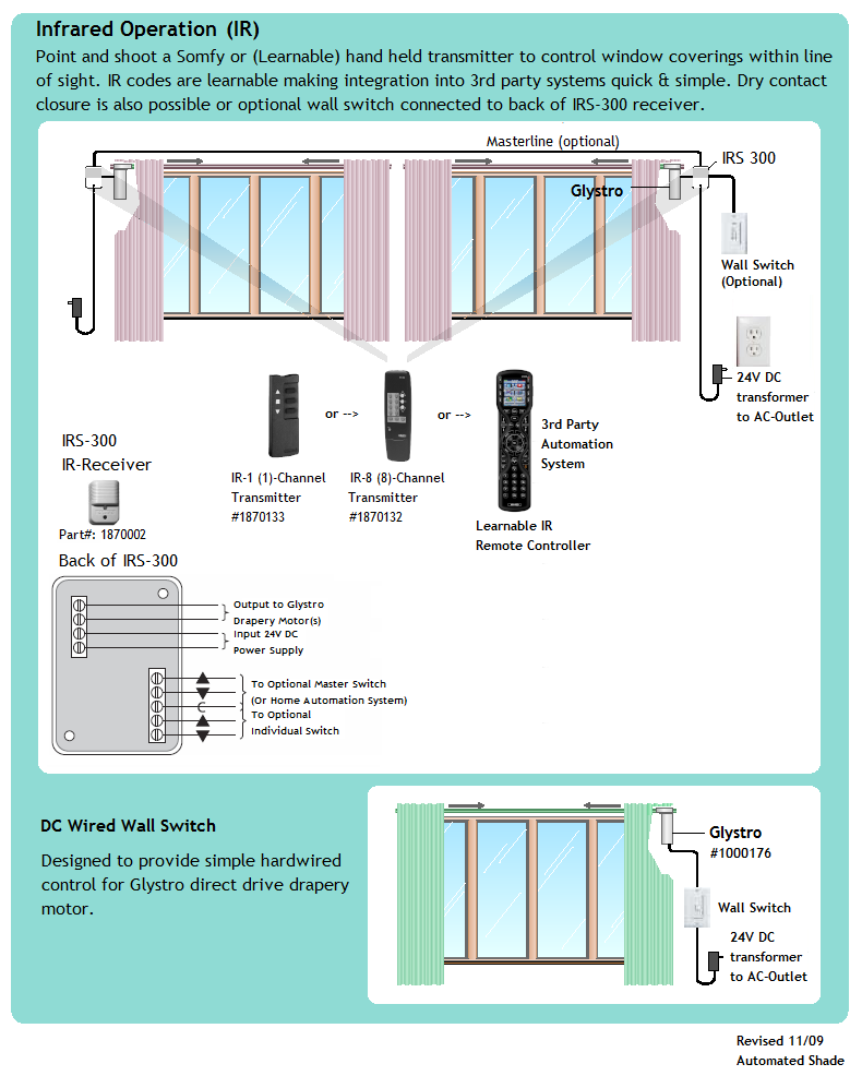 Somfy Glystro Electric Curtain Motor Curtain Menzilperde Net